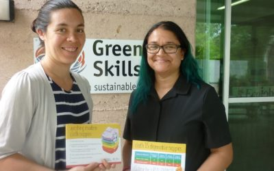 Recycle, Compost or Landfill? Green Skills Perth goes straight to the source.